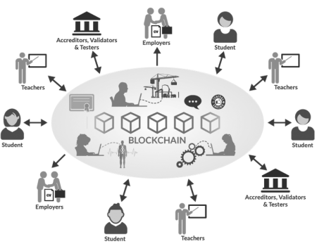BlocKchain_education-GRAYSCALE-450x350
